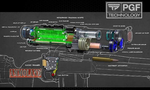 Labeled Color Diagram - Precision-Guided Firearms System